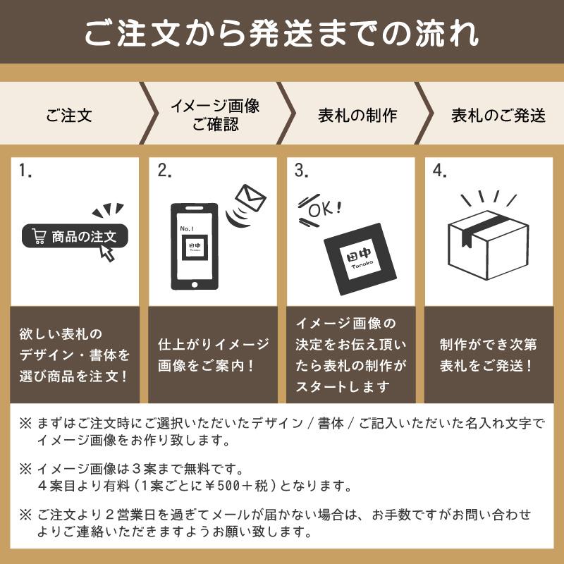 お客様ご注文ページ 【女鹿 様】ALN-SB
