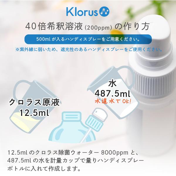 クロラス除菌ウォーター1L klorus除菌WATER 亜塩素酸水8000ppm 除菌 消臭【お一人様1本まで/他商品との同梱不可】