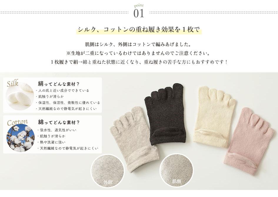 絹コットンやわらかフィット5本指