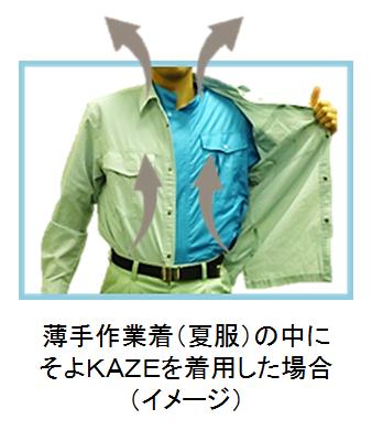 空調インナーファン付き作業服 そよKAZE� セット品