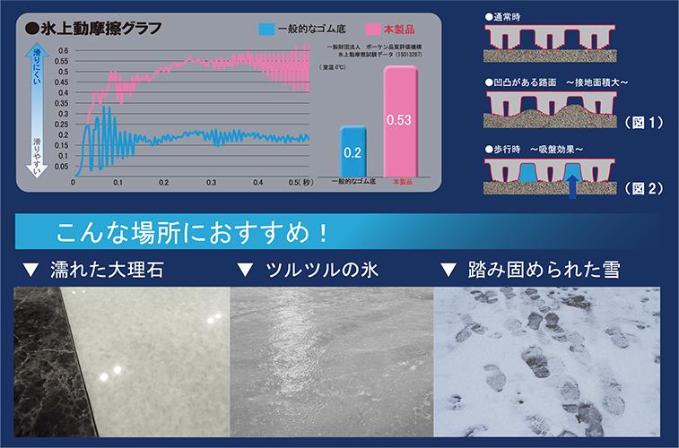 【転倒対策】雪氷用スタッドレス耐滑カンジキ ハイパーVスタッドレスソール【滑り対策】