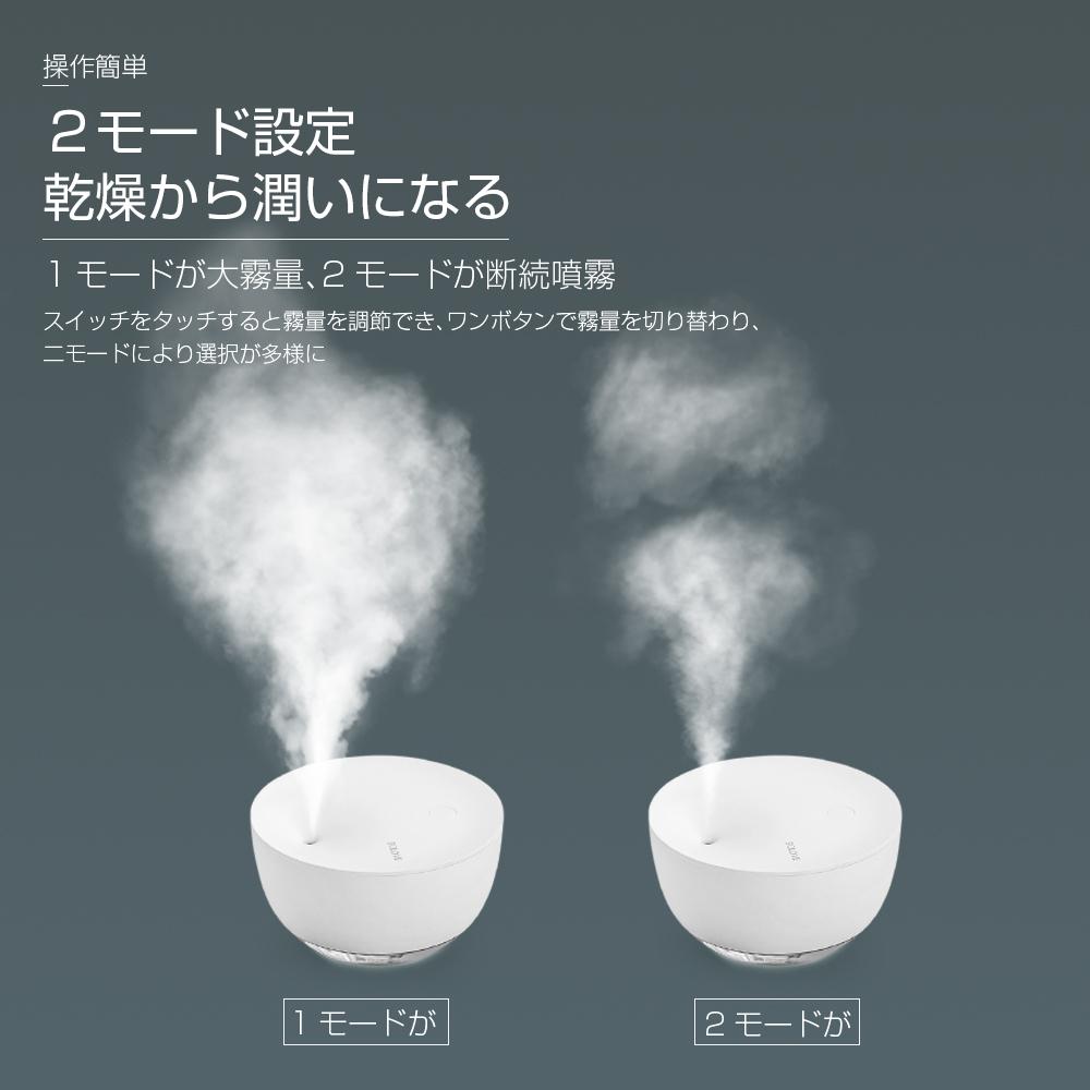 SOLOVE 直接蒸発式 加湿器 小型 卓上 ポータブル 加湿機 乾燥対策 大容量 空焚き防止 空気清浄機 加湿 LED灯付け オフィスに最適 静音設計