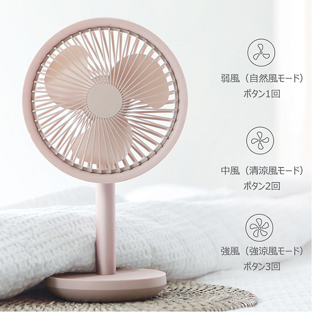 SOLOVE Mini Fan ミニ 首振り 扇風機 卓上扇風機 バッテリー内蔵 4000mAh オフィス 外出 熱中症対策 コンパクト扇風機 便利 軽量 TYPE-C 充電 最大12時間使用可