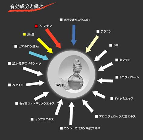 矯正毛専用集中トリートメント/アミノフォース【55g】