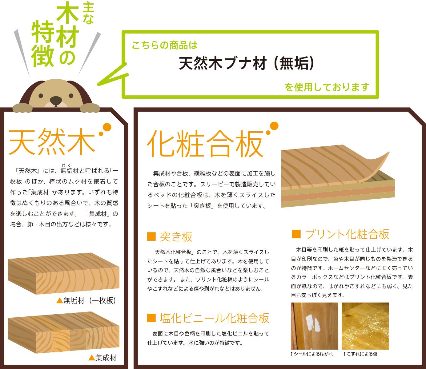 「木製ワンタッチペットサークル用 屋根(Lサイズ)」