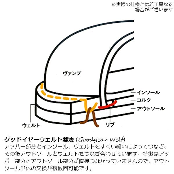 SWL[8593G]オイルドレザープレーンMIDブーツ ビブラムソールCRISTY NEWFLEX BROWN