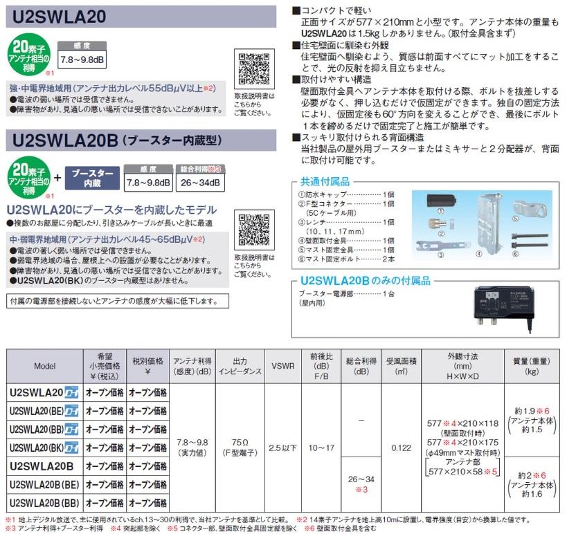 (4台セット)マスプロ 地上デジタル放送用UHF平面アンテナ スカイウォーリー 20素子アンテナ相当 U2SWLA20(BK) ブラック