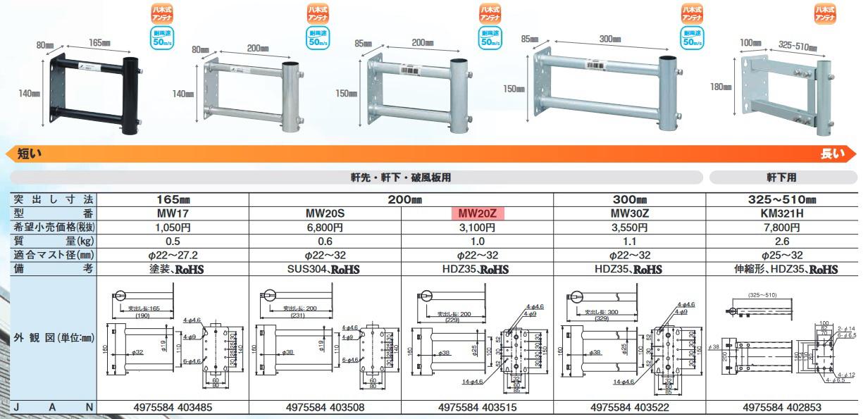 DXアンテナ 壁面取付金具(溶融亜鉛メッキ) MW10Z