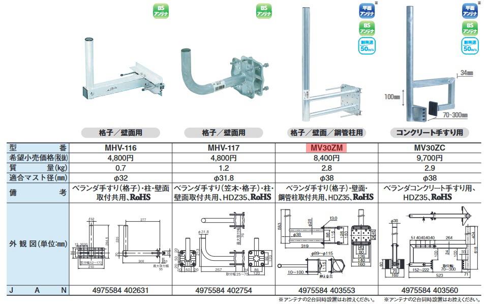 DXアンテナ 壁面取付金具(UHF平面、BS・CSアンテナ用)(MHV-135の後継品) MV30ZM