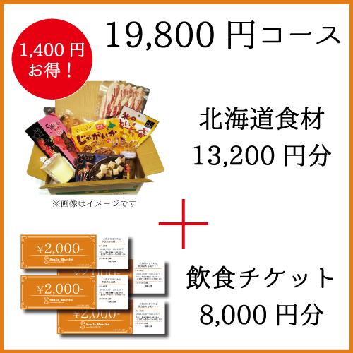 【Wで応援!】北海道にまつわる飲食店も応援セット