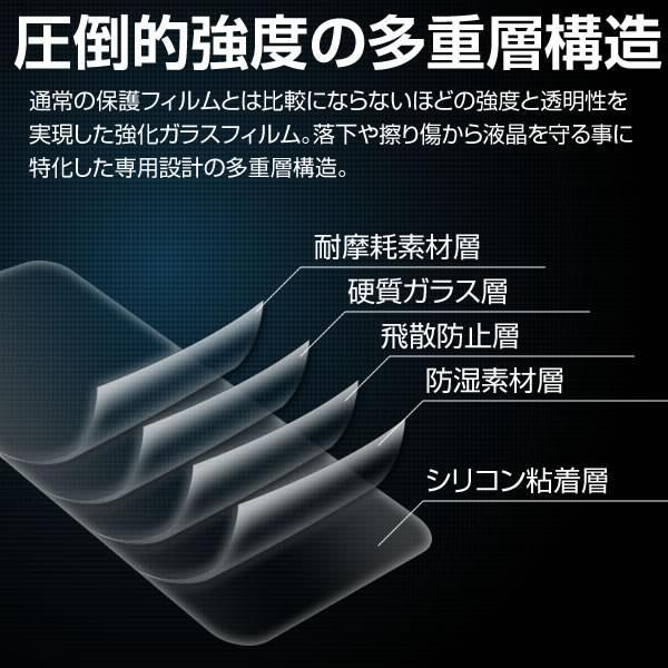 Xperia Z5 Compact SO-02H 強化ガラスフィルム 9H 液晶フィルム 保護フィルム 液晶シート 保護シート エクスペリア z5 コンパクト so-02h