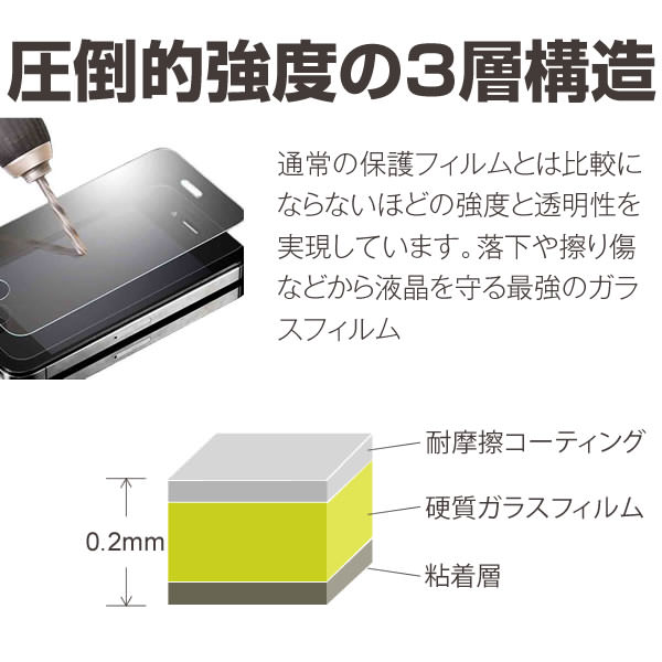 Xperia Z Ultra SOL24 液晶保護フィルム 強化ガラスフィルム 3層シート 9H エクスペリア z ウルトラ sol24 wifiモデル