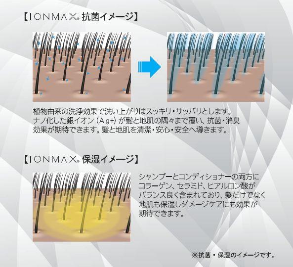 IONMAX ヘアシャンプー 1.8Lサロン用詰替えパウチ