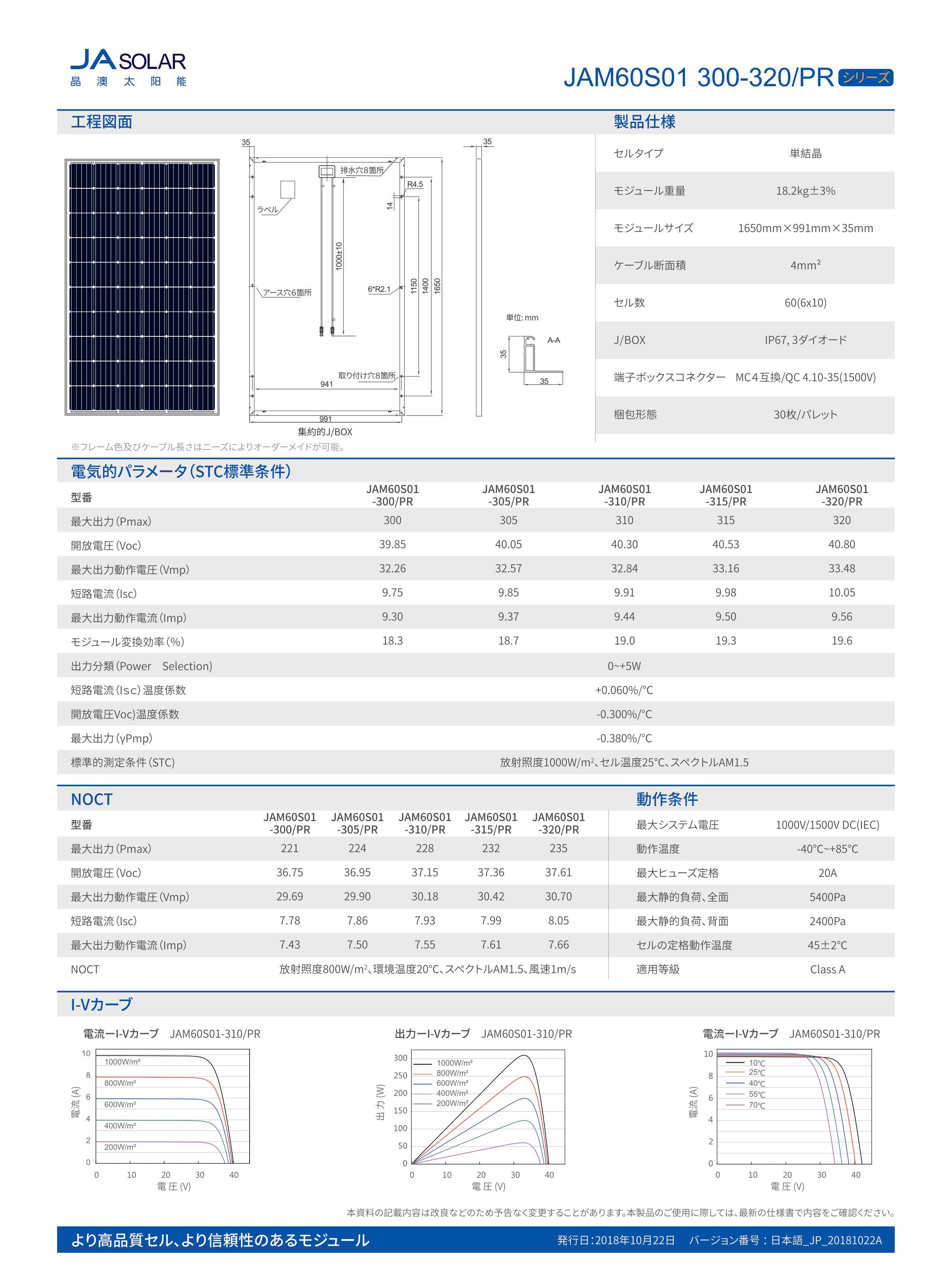 【単結晶315W】JAソーラー 太陽光発電パネル JAM60S01-315/PR ソーラーパネル