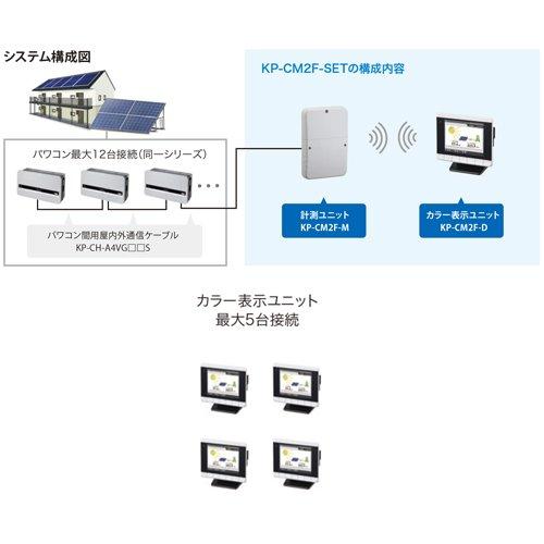 【産業用】カラー表示器・計測器セット(全量) KP-CM2F-SET オムロン