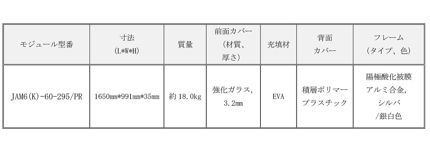 【単結晶295W】JAソーラー 太陽光パネル JAM6(K)-60-295/PR
