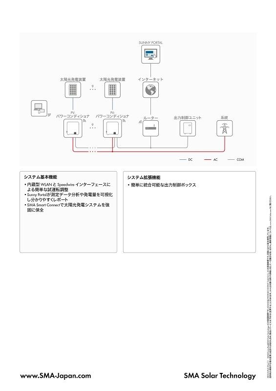 【単相5.5kW】SMA パワコン SB5.5-LV-JP-41 パワーコンディショナー