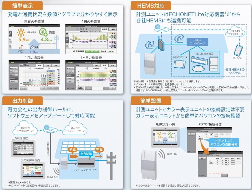【住宅用 出力抑制対応】インテリジェント計測ユニット・カラー表示ユニットセット KP-MU1P-SET(-SS) オムロン