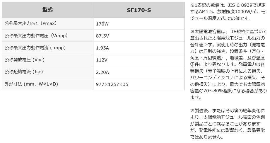 【CIS薄膜系170W】ソーラーフロンティア 太陽光発電パネル SF170-S ソーラーパネル