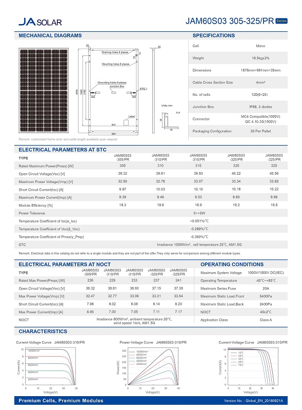 【単結晶315W ハーフカット】JAソーラー 太陽光発電パネル JAM60S03-315/PR ソーラーパネル