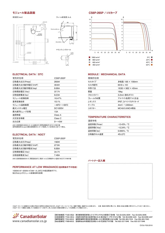 【多結晶265W 1638mm】カナディアンソーラー 太陽光発電パネル CS6P-265P ソーラーパネル