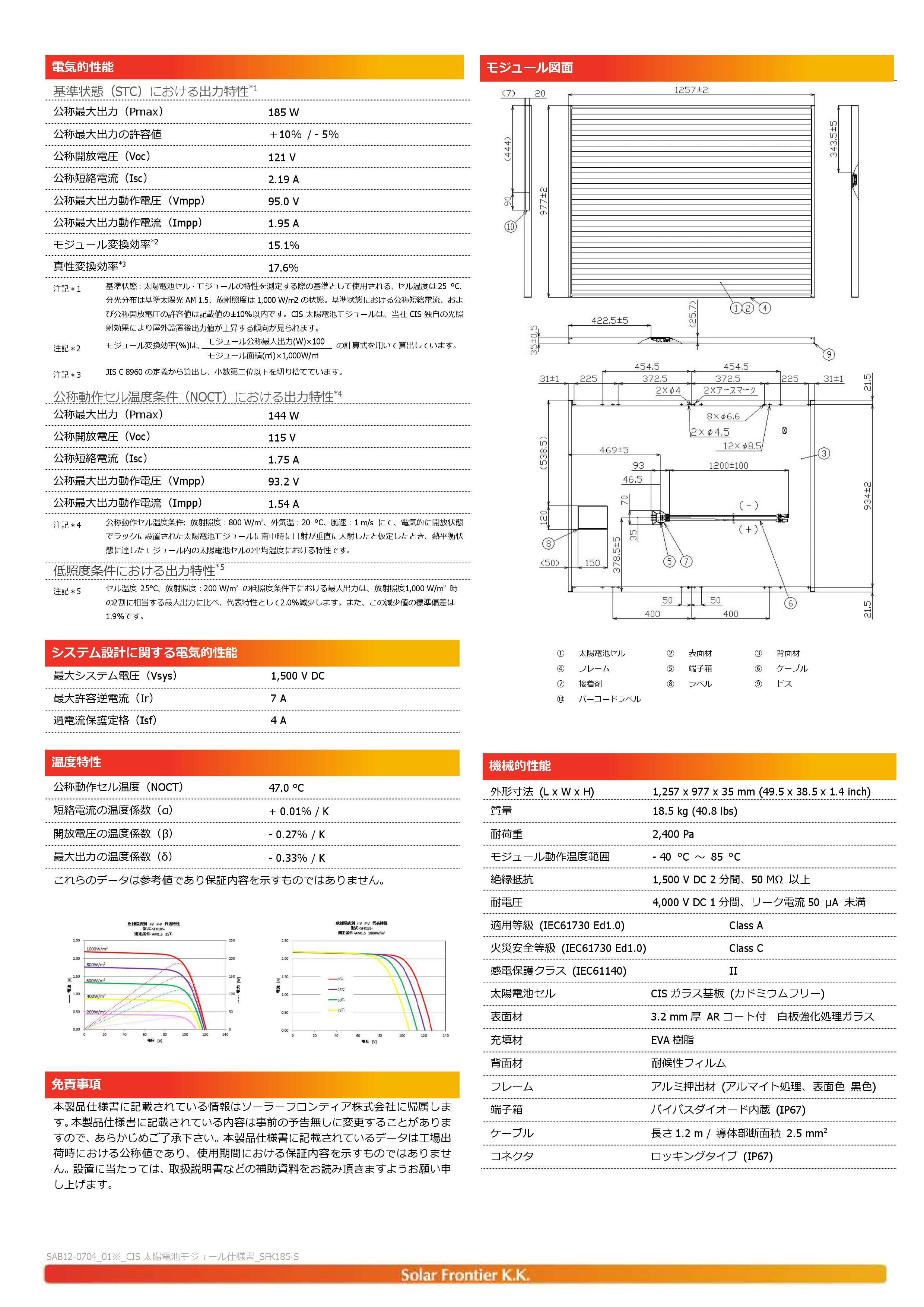 【CIS薄膜系185W】ソーラーフロンティア 太陽光発電パネル SFK185-S ソーラーパネル