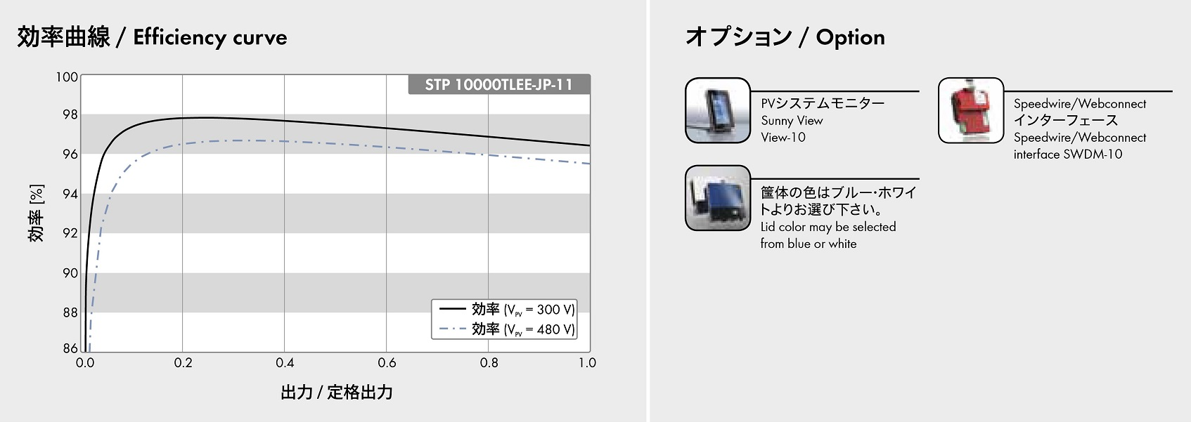 【三相9.9kW】SMA パワコン STP10000TLEE-JP-11 パワーコンディショナー