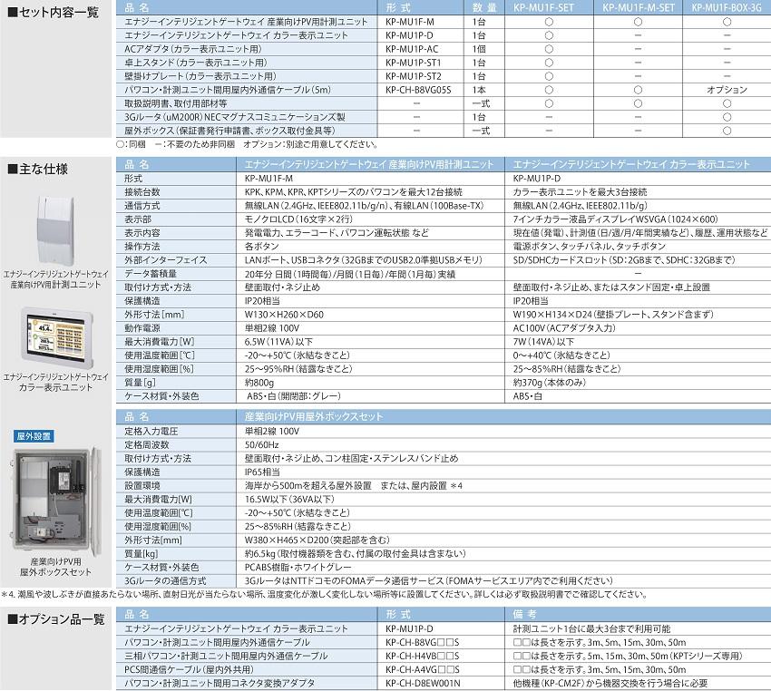 【産業用 出力抑制対応】オムロン インテリジェント計測ユニット・カラー表示ユニットセット KP-MU1F-SET(KP-MU1F-M-SET)