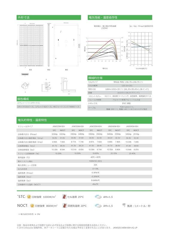 【単結晶330W】ジンコソーラー 太陽光発電パネル JKM330M-60H ソーラーパネル