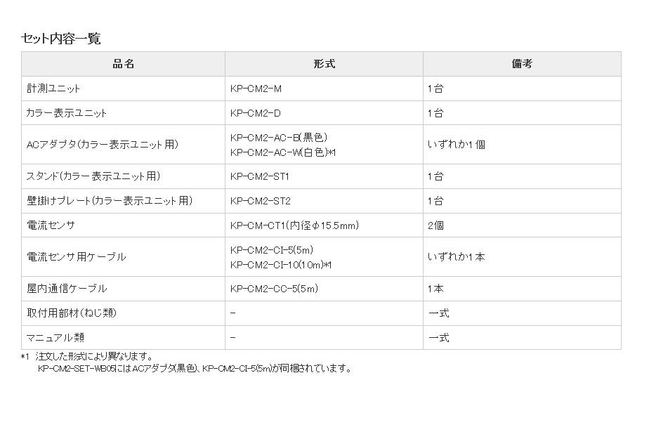 【住宅用】カラー表示器・計測器セット(余剰) KP-CM2-SET-WB05 オムロン