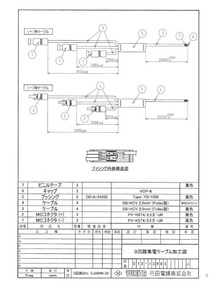 太陽光1回路〜4回路集電ケーブル 20m CJBMN-20 ソーラーフロンティア