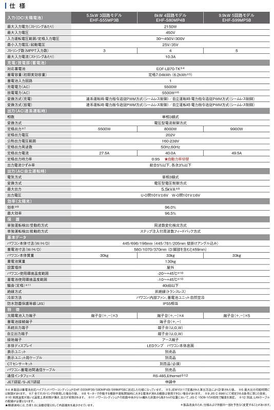 【単相5.5kW】田淵電機 パワコン EHF-S55MP3B パワーコンディショナー