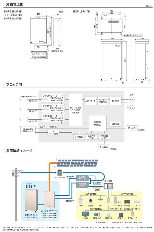 【単相8kW 縦型】田淵電機 パワコン EHF-S80MP4B パワーコンディショナー