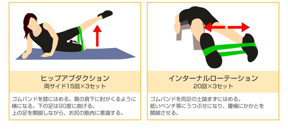 エクササイズ バンド 5本セット ゴム チューブ フィットネス トレーニング 体幹 ダイエット ヨガ 尻 強度別 ブラック 黒 ブルー 青 レッド 赤 グリーン 緑 イエロー 黄色 送料無料 RIORES