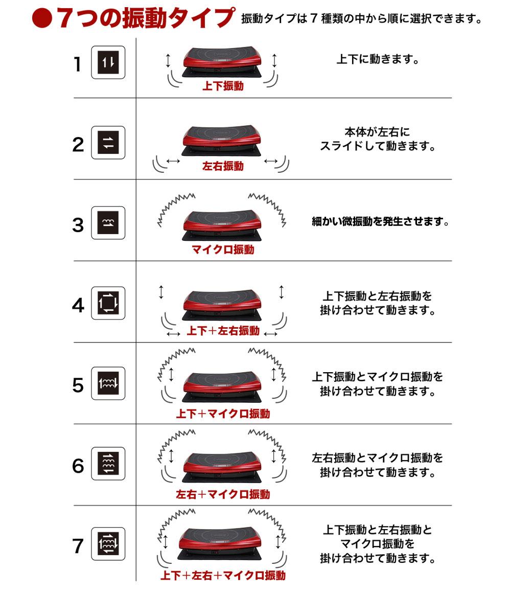 ダイエット 振動マシン ブルブル 振動 マシン 4D 驚異の振動1分間2700回! RIORES ボディーシェイカー EX ぶるぶる 振動マシン 本格 エクササイズ 簡単 効果 ブルブルマシーン 振動マッサージ 下半身 ダイエット 3D  静音 送料無料