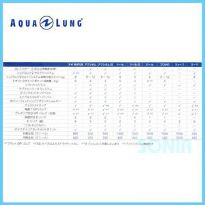 AQUALUNG(アクアラング) 313400〜313405 アクシオム Axiom BC ダイビング BCD ジャケット