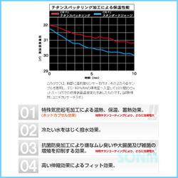 【送料無料】SONIA(ソニア) ホットカプセル チタン ロングパンツ HOTCAPSULE TITANIUM ラッシュガード