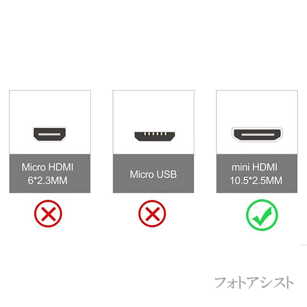 【互換品】GoPro対応 ゴープロ 高品質互換HDMI (Aタイプ)-ミニHDMI端子(Cタイプ) 1.4規格対応 1.5m ・金メッキ端子 送料無料【メール便の場合】