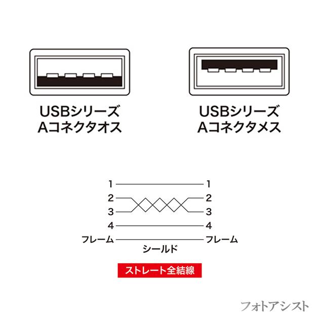 USB2.0延長ケーブル 1.0m (タイプAオス - タイプAメス)  送料無料【メール便の場合】