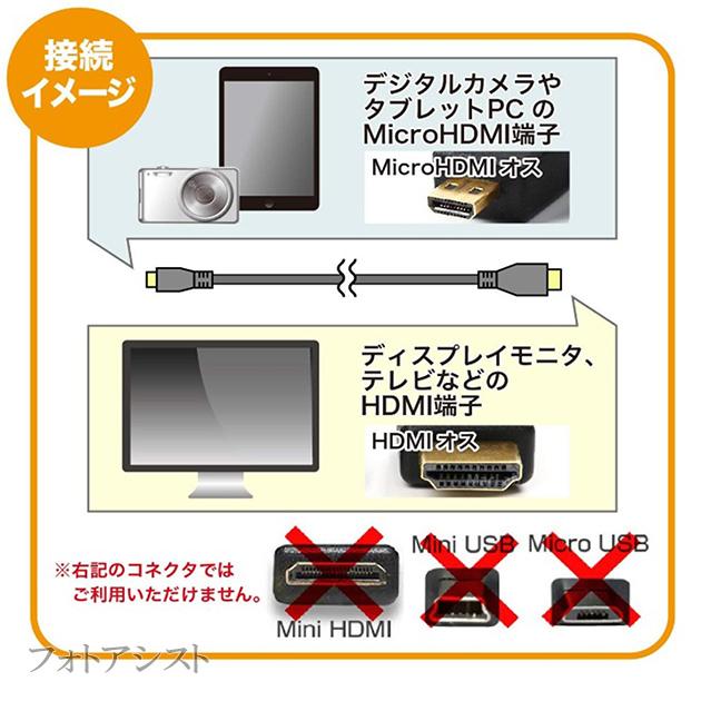 HDMI ケーブル HDMI - micro 1.4規格対応 2.0m ・金メッキ端子 (イーサネット対応・Type-D・マイクロ) いろんな機種対応 送料無料【メール便の場合】