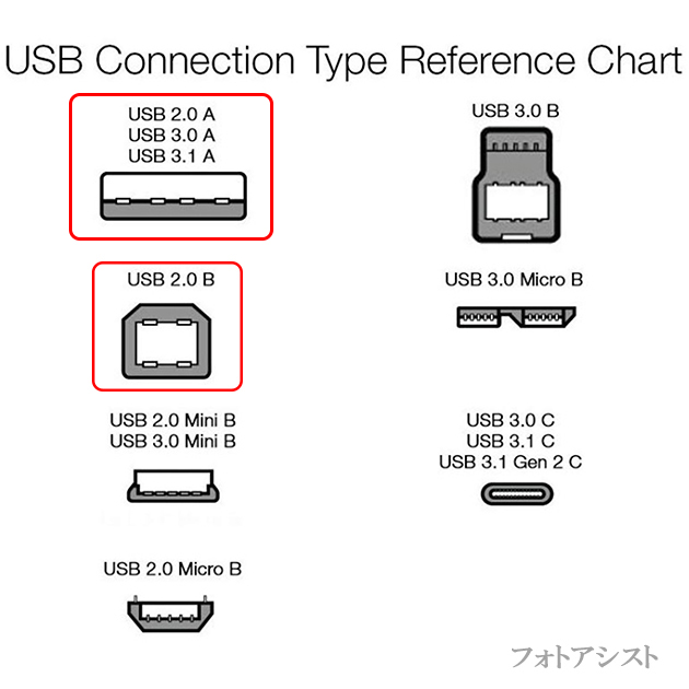 CASIO   カシオ対応  USB2.0ケーブル A-Bタイプ 3.0m 電子ピアノ接続などに  送料無料【メール便の場合】