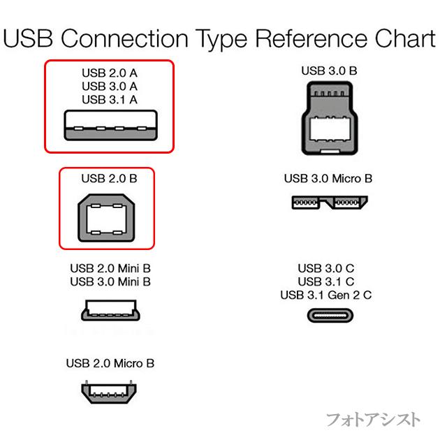 その他メーカー対応  USB2.0ケーブル A-Bタイプ 3.0m 電子ピアノ接続などに  送料無料【メール便の場合】