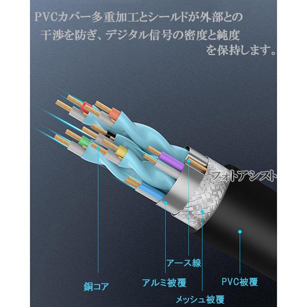 【互換品】SHARP シャープ対応  HDMI ケーブル 高品質互換品 TypeA-A  2.0規格  5.0m  Part 1  18Gbps 4K@50/60対応  送料無料【メール便の場合】