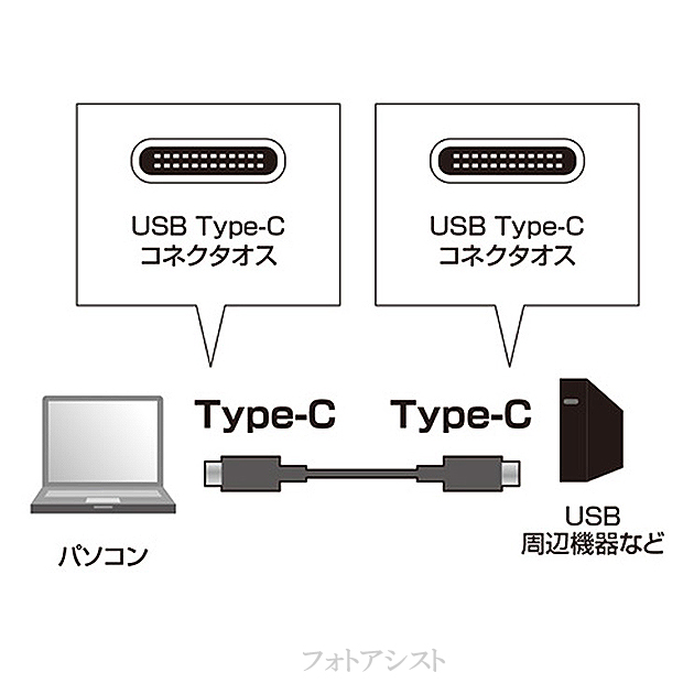 【互換品】CANON キヤノン インターフェースケーブル IFC-100U高品質互換 USB Type-Cケーブル  シルバー1.0m USB3.1 Gen2(10Gbps) PD対応  送料無料【メール便の場合】
