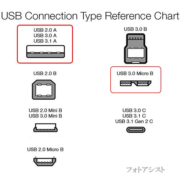 BUFFALO/バッファロー対応  USB3.0 MicroB USBケーブル 3.0m part3 送料無料【メール便の場合】