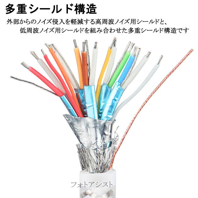 HDMI ケーブル HDMI (Aタイプ)-ミニHDMI端子(Cタイプ) 2.0規格対応 1.2m  (イーサネット対応・Type-C・mini)  銀色
