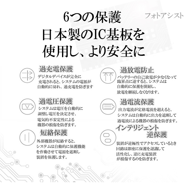 【互換品】 Canon キヤノン LP-E8 高品質互換バッテリー 保証付き  送料無料【メール便の場合】
