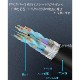 【互換品】panasonic パナソニック対応  RP-CHK50  HDMIケーブル  高品質互換品  2.0規格   5.0m Part 1   Type-A  イーサネット対応・3D・4K 送料無料【メール便の場合】