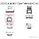 FUJI XEROX   富士ゼロックス対応  USB2.0ケーブル A-Bタイプ 3.0m プリンター接続などに  データ転送ケーブル 送料無料【メール便の場合】