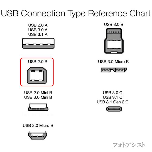 EPSON エプソン対応 USB2.0ケーブル A-Bタイプ 3.0m  Part.2  プリンター接続などに 【USBCB2・VX-U120などの互換品】 プリンターケーブル 送料無料【メール便の場合】